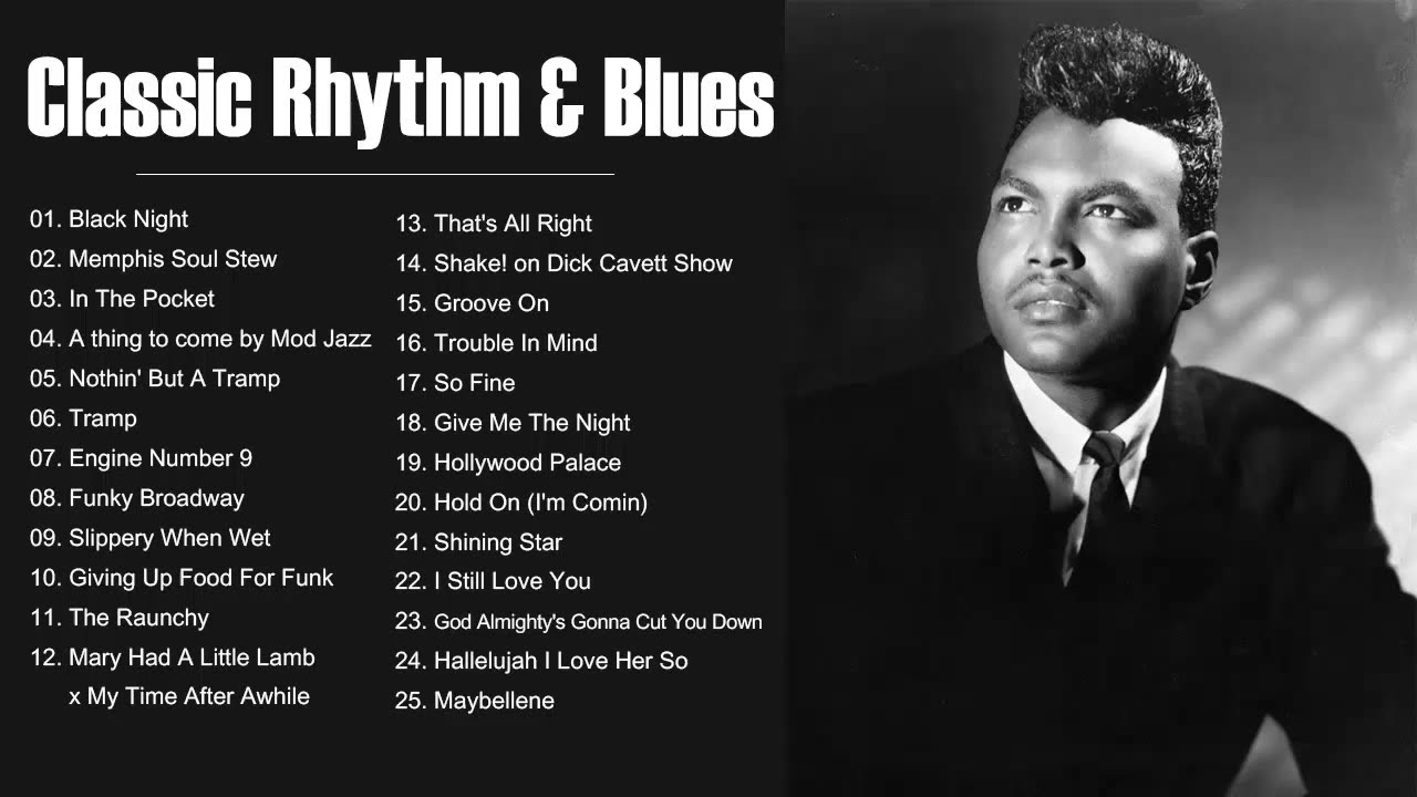Most popular blues songs